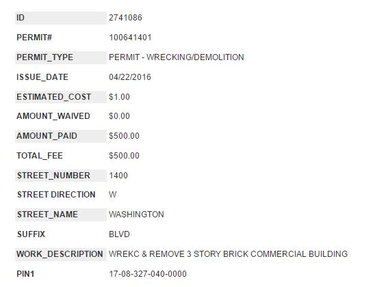 1400 West Washington permit