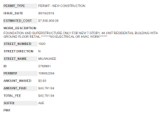 The Foundation Permit. Giddy up.
